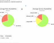 AvailabilitySummary
